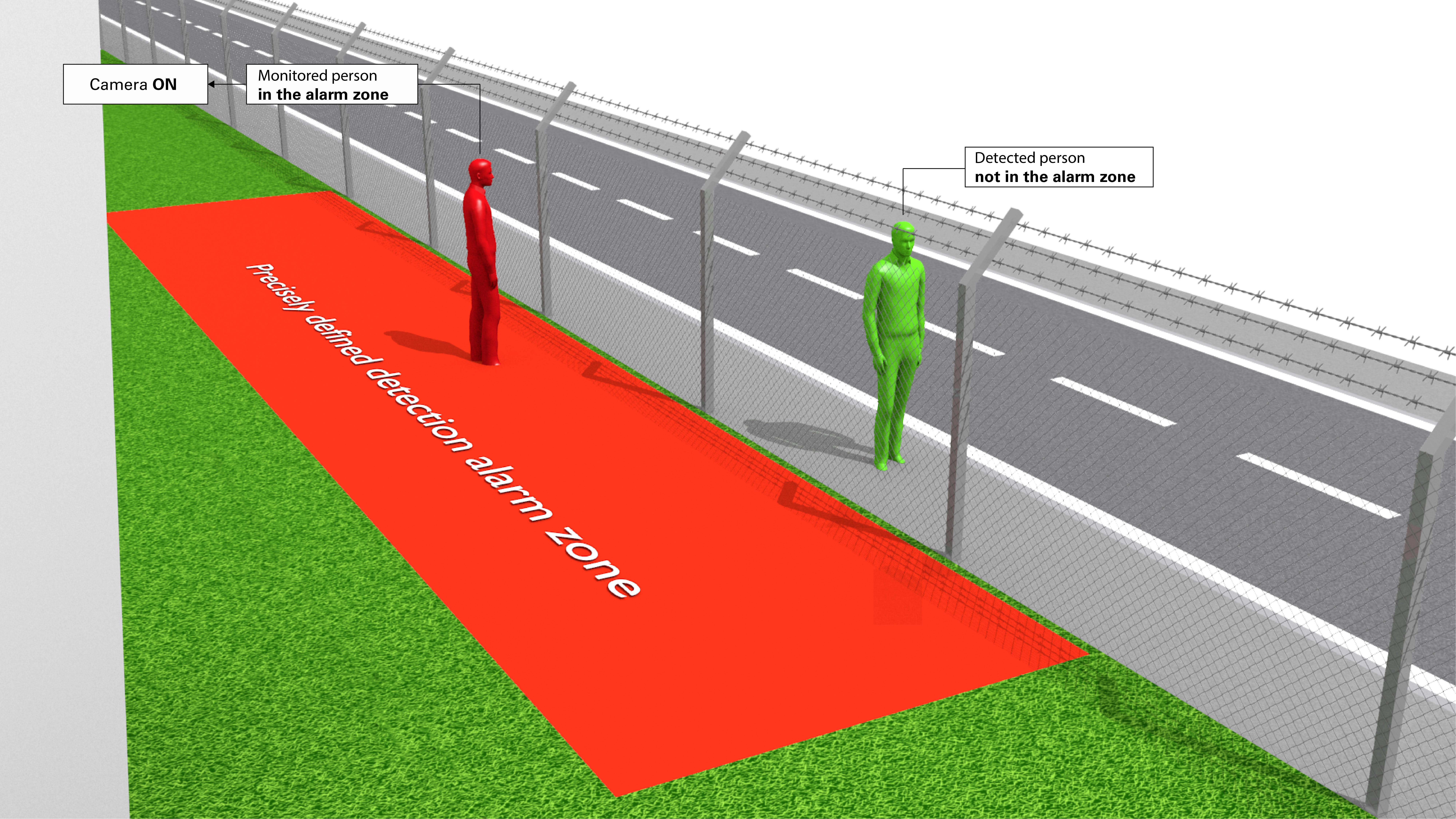 detection range video and radar suveillance